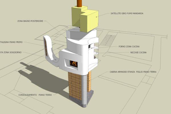 concept design intervento complessivo
